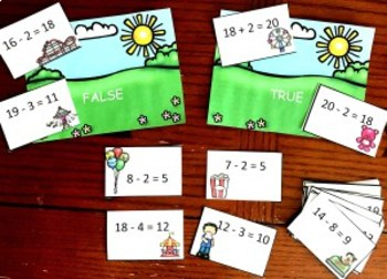 5 Equation Activities For Early Elementary -  1.OA.D.7 and 1.OA.D.8