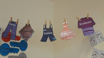 5 Es of self assessment washing line