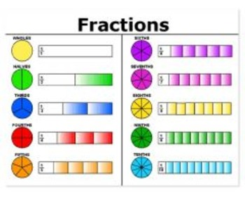 5 FRACTION PUZZLES