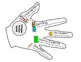 5 Finger Fiction Retell Chart