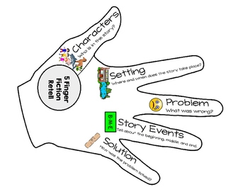 5 Finger Fiction Retell Chart