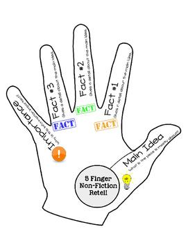 5 Finger Non-Fiction Retell Chart