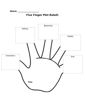 5 Finger Plot Retell