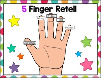 5 Finger Retell Posters