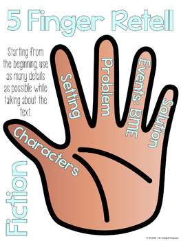 """5 Finger Retell: Reading Strategy """"Take-Away"""" for Students {after conferring}"""