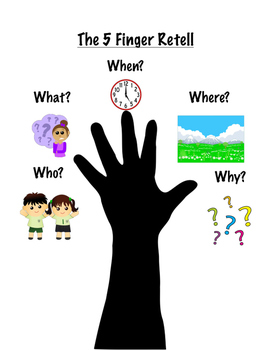 5 Finger Retell Reference Page
