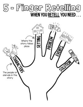 5-Finger Retelling
