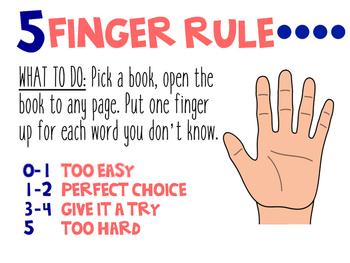 5 Finger Rule