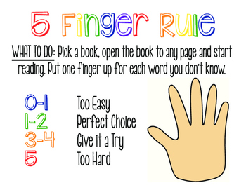 Image result for 5 finger rule
