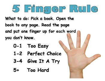 5 Finger Rule Poster