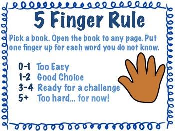 5 Finger Rule Sign