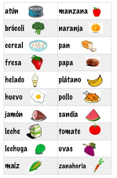 5 Food Groups Game Spanish Eng Health Nutrition Worksheet