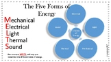 5 Forms of Energy Concept Map