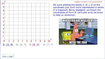 5.G.1 SMART Board Lessons [98 Slides, ~1 week of instruction]