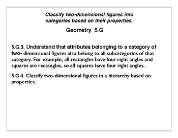 5.G.3.4Classify 2D figures into categories based on their properties.