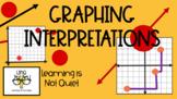 5.GA.2 Graphing Interpretations (notes/homework/exit tickets/stations/games)