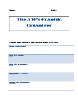 PARCC Essay Writing Made Easy with 5 Graphic Organizers