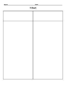5 Graphic Organizers Packet