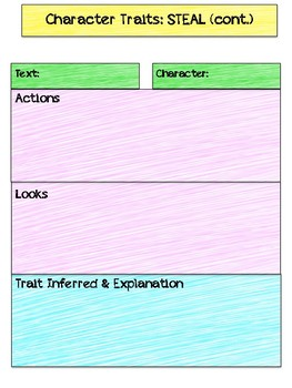 5 Graphic Organizers for Characterization for Secondary Students