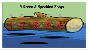 5 Green and Speckled Frogs Vest Display - SymbolStix