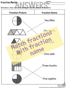 Identifying Fractions Worksheets by Evil Math Wizard | TpT
