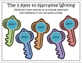 5 Key Questions for Narrative Writing