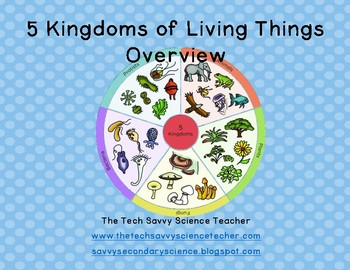 5 Kingdoms of Living Things (Classification) Overview Notes