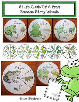 """5 """"Life Cycle Of A Frog"""" Story Science Wheels With A Writing Prompt"""