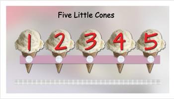 5 Little Cones Vest Display - SymbolStix