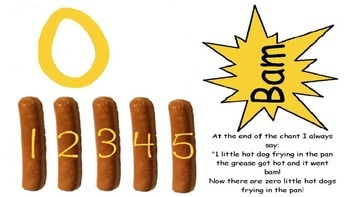 5 Little Hotdogs