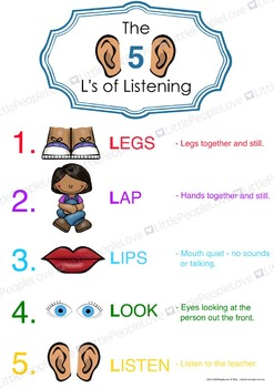 5 L's of Listening Classroom Poster