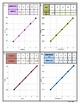 5.MD.1, 5.OA.3, 5.G.2 Graphing Measurement Trends