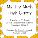 5.MD.A.1 Converting American Capacity Units Task Cards