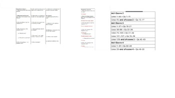 5 Macbeth Study Guides with Answer Keys and Notes on Where to Find the Answers