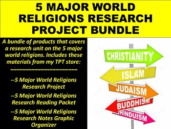 Major World Religions Research Project BUNDLE By Mz S English - 5 major world religions
