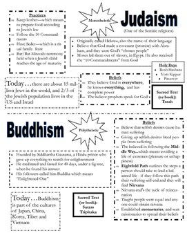 5 Major World Religions Study Guide