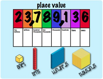 expanded form table  5 Math Posters: expanded form, place value, TIME, Mult. table,  quadrilaterals