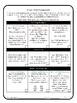 5 Minute 2nd Grade Math Intervention Binder {{NO PREP}}