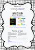 ACARA NAPLAN Spelling Strategies posters C2C