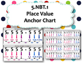 5.NBT.1 (Place Value) Anchor Chart