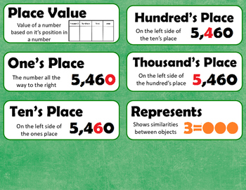 5.NBT.1 (Place Value) Word Wall