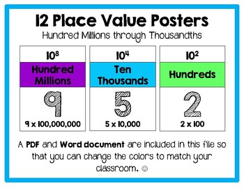 5.NBT.1 Poster Set: Place Value