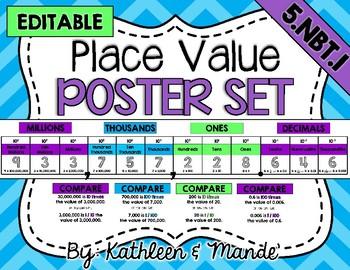 5.NBT.1 Poster Set: Place Value