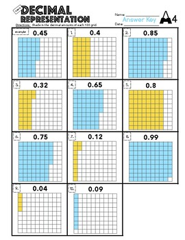 5.NBT 3 Decimal Representation