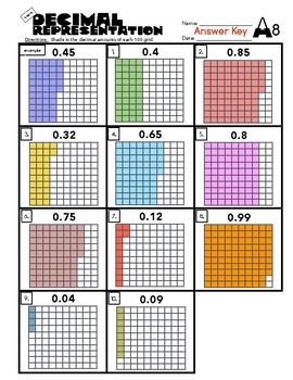 5.NBT.3 Decimal Representation