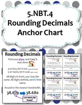 5.NBT.4 (Rounding Decimals) Anchor Chart by Plan Teach Grade Repeat