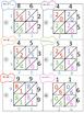 5.NBT.5 Lattice Multiplication CFA TEST