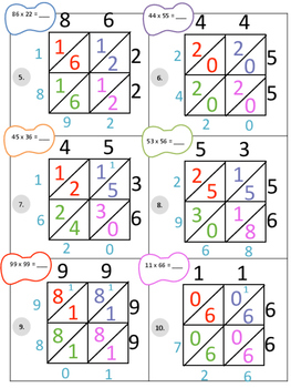 5.NBT.5 Lattice Multiplication