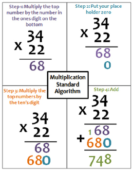 5.NBT.5 (Multiplication) Anchor Chart