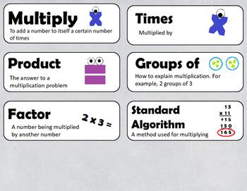 5.NBT.5 (Multiplication) Word Wall